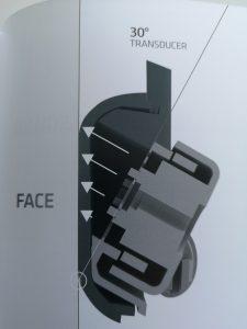Transducer Position